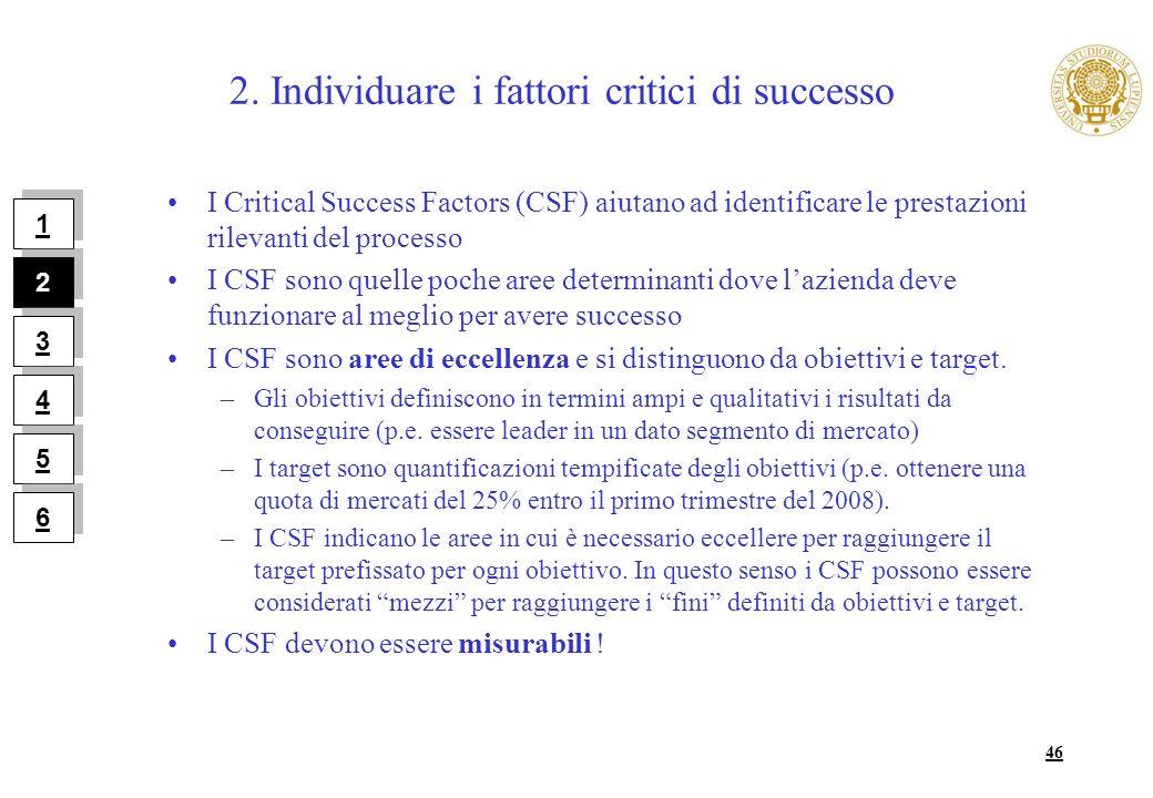 2. Individuare i fattori critici di successo