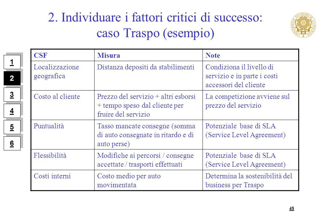 2. Individuare i fattori critici di successo: caso Traspo (esempio)