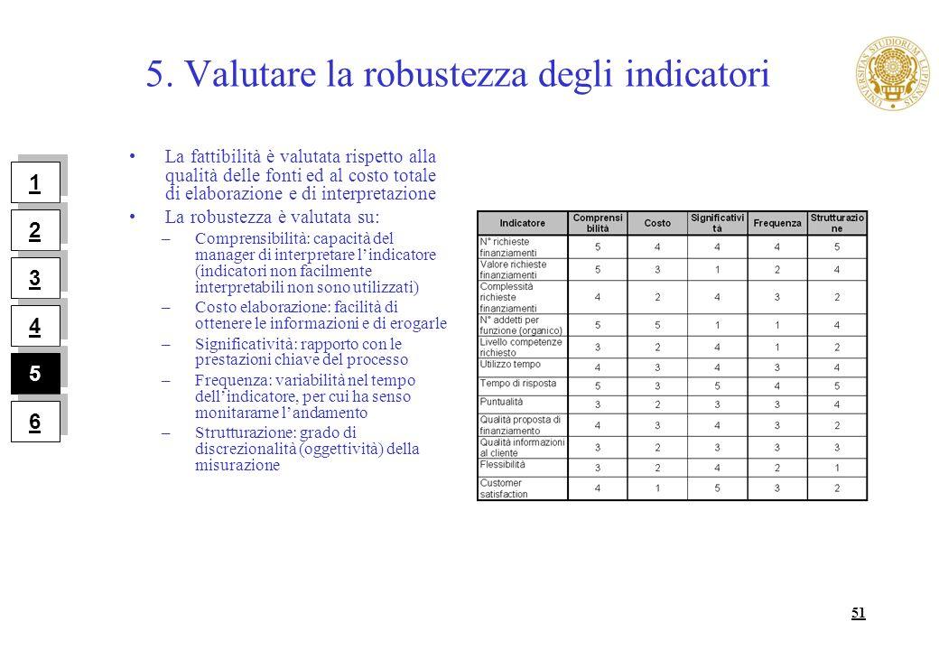 5. Valutare la robustezza degli indicatori
