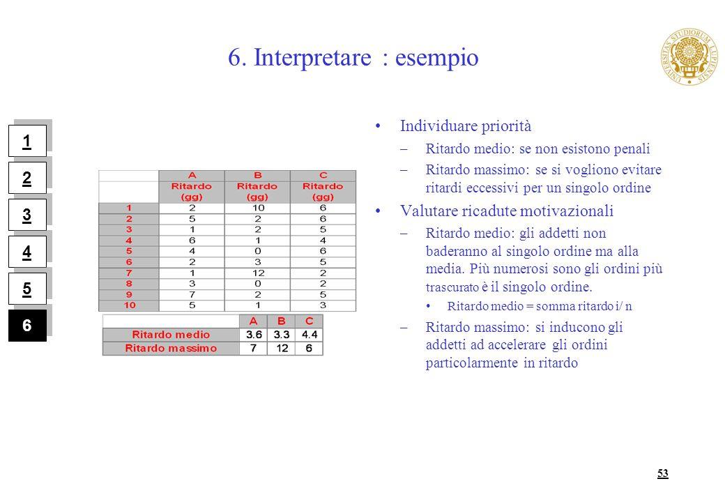 6. Interpretare : esempio