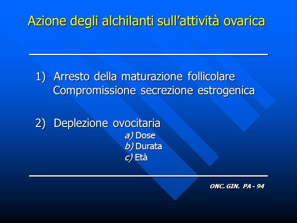 Azione degli alchilanti sull'attività ovarica