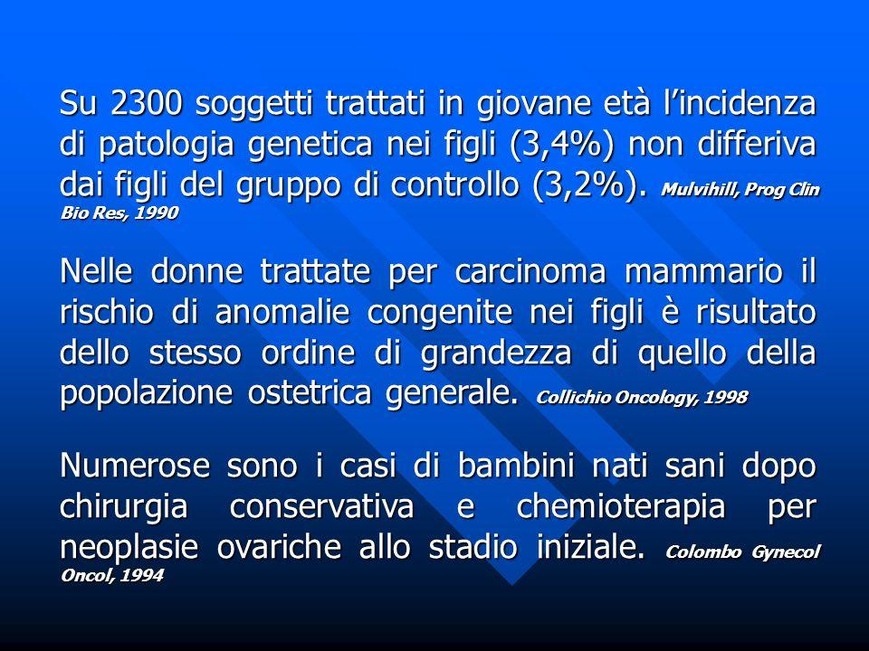 Su 2300 soggetti trattati in giovane età l'incidenza di patologia genetica nei figli (3,4%) non differiva dai figli del gruppo di controllo (3,2%). Mulvihill, Prog Clin Bio Res, 1990