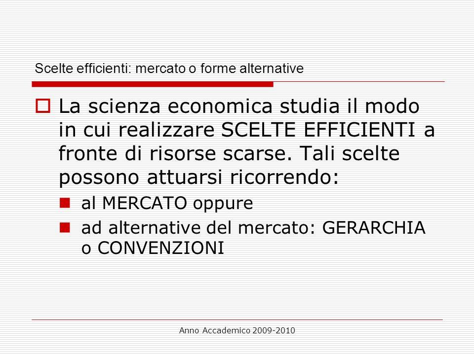 Scelte efficienti: mercato o forme alternative