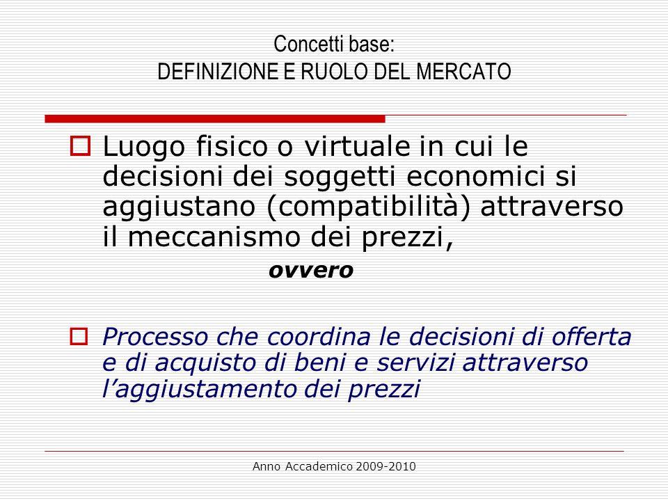 Concetti base: DEFINIZIONE E RUOLO DEL MERCATO