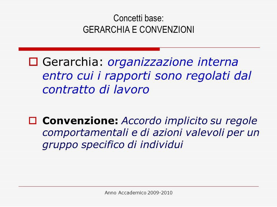 Concetti base: GERARCHIA E CONVENZIONI