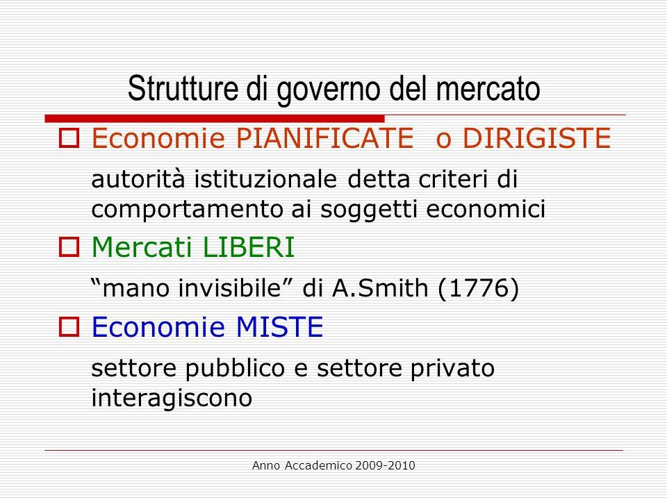 Strutture di governo del mercato