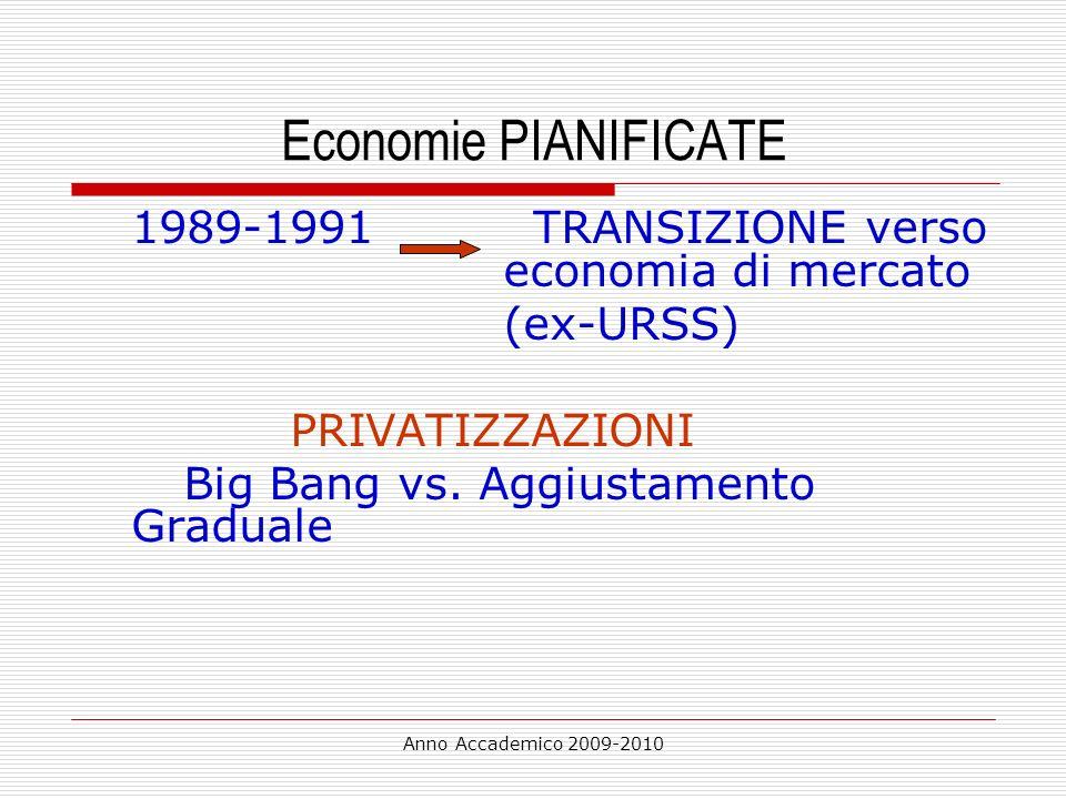 Economie PIANIFICATE 1989-1991 TRANSIZIONE verso economia di mercato