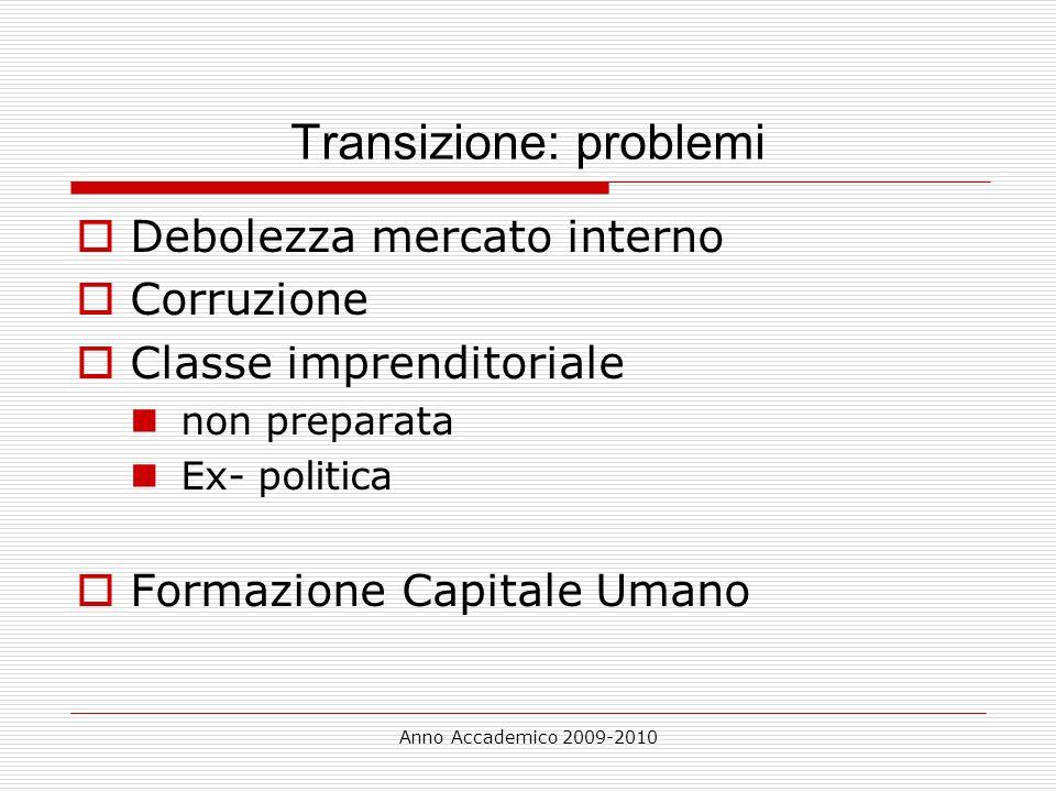 Transizione: problemi