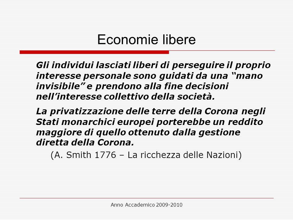 Economie libere