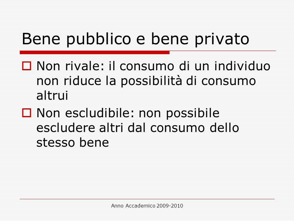 Bene pubblico e bene privato