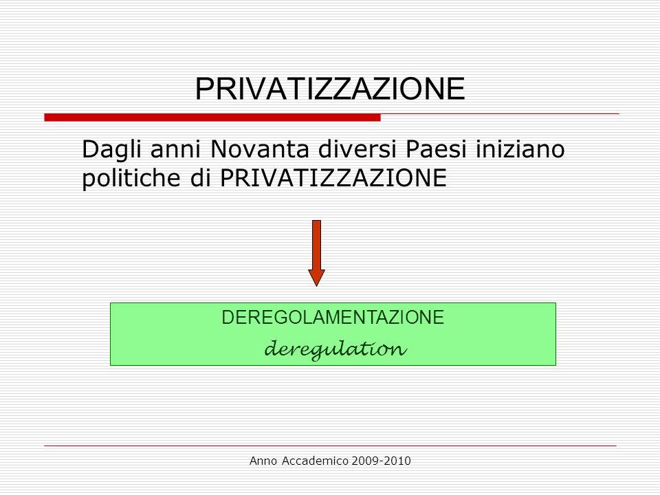 PRIVATIZZAZIONE Dagli anni Novanta diversi Paesi iniziano politiche di PRIVATIZZAZIONE. DEREGOLAMENTAZIONE.