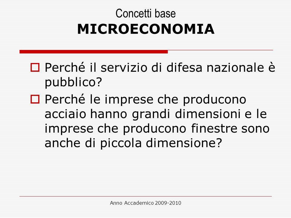 Concetti base MICROECONOMIA
