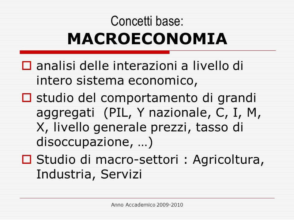Concetti base: MACROECONOMIA