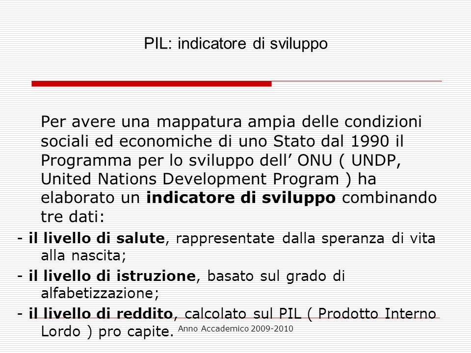PIL: indicatore di sviluppo