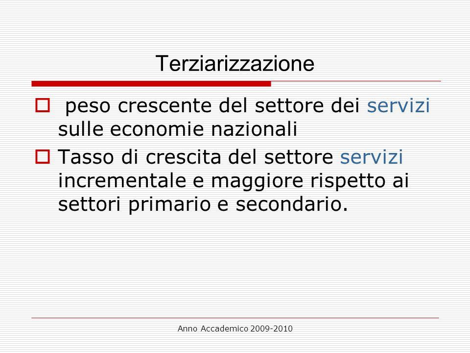 Terziarizzazione peso crescente del settore dei servizi sulle economie nazionali.