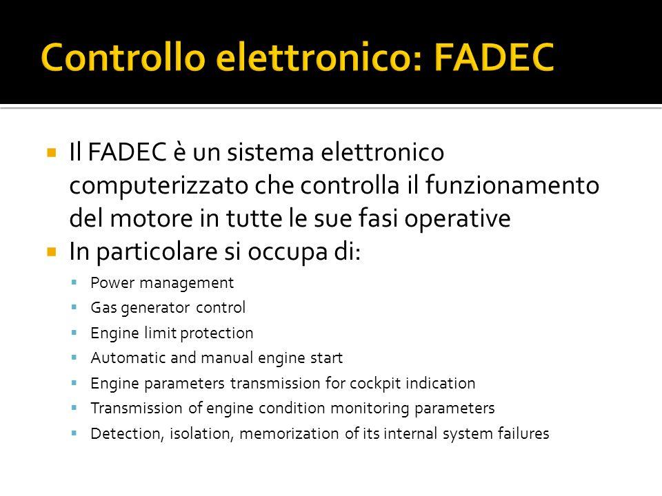 Controllo elettronico: FADEC