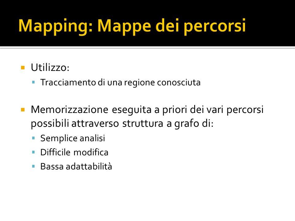 Mapping: Mappe dei percorsi