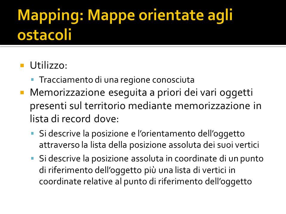Mapping: Mappe orientate agli ostacoli