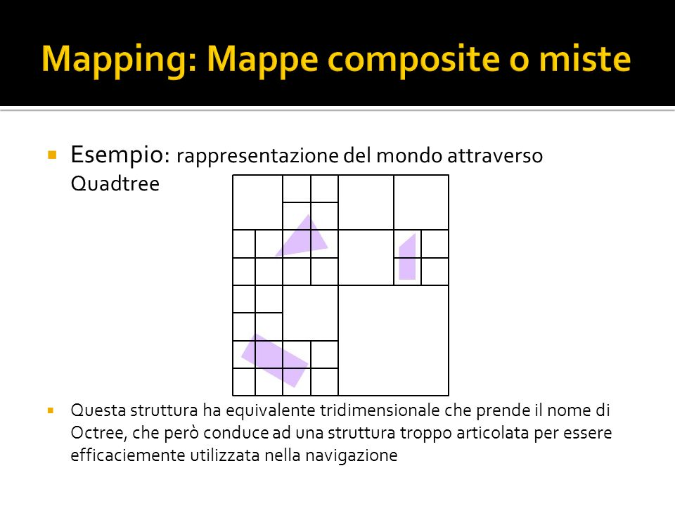 Mapping: Mappe composite o miste