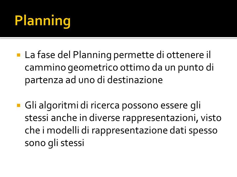 Planning La fase del Planning permette di ottenere il cammino geometrico ottimo da un punto di partenza ad uno di destinazione.