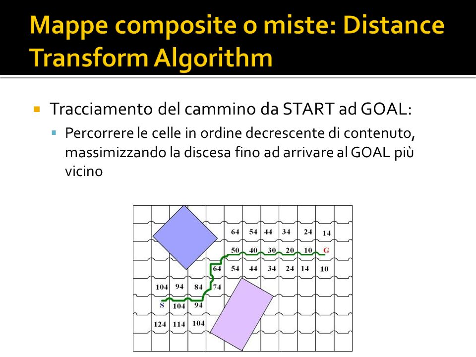 Mappe composite o miste: Distance Transform Algorithm