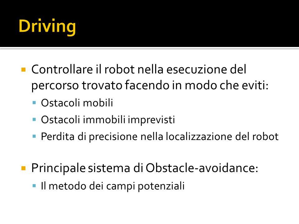 Driving Controllare il robot nella esecuzione del percorso trovato facendo in modo che eviti: Ostacoli mobili.