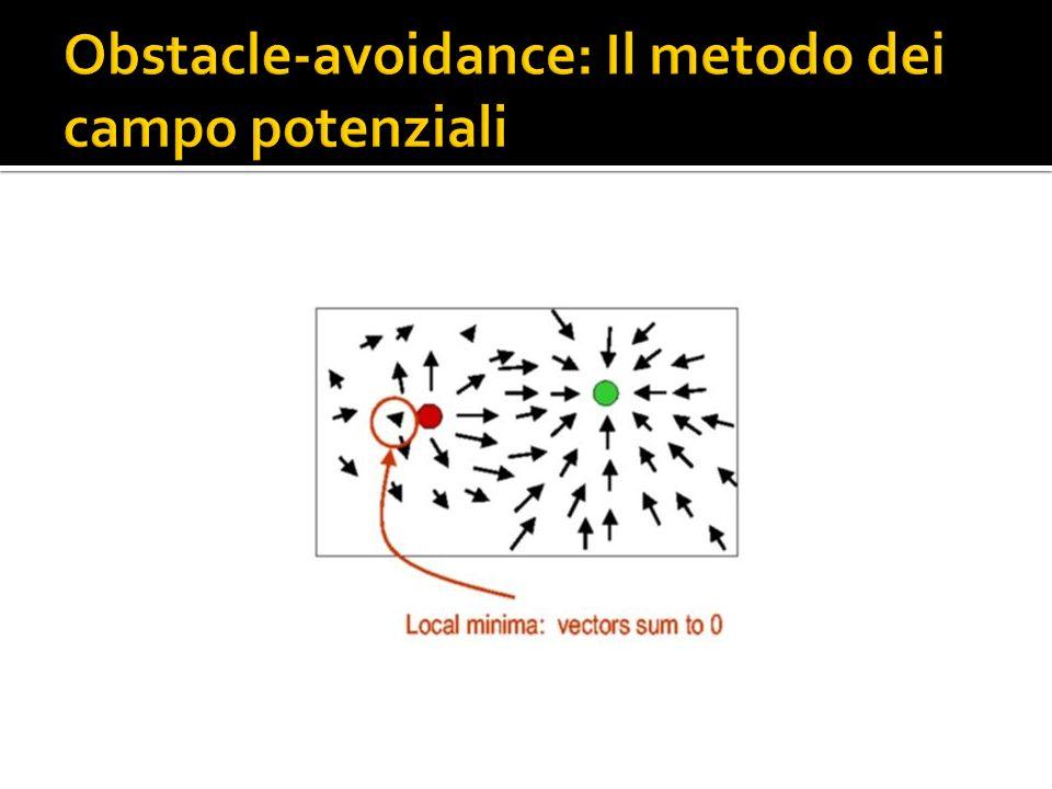 Obstacle-avoidance: Il metodo dei campo potenziali