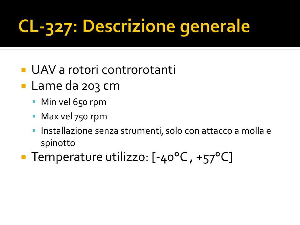 CL-327: Descrizione generale