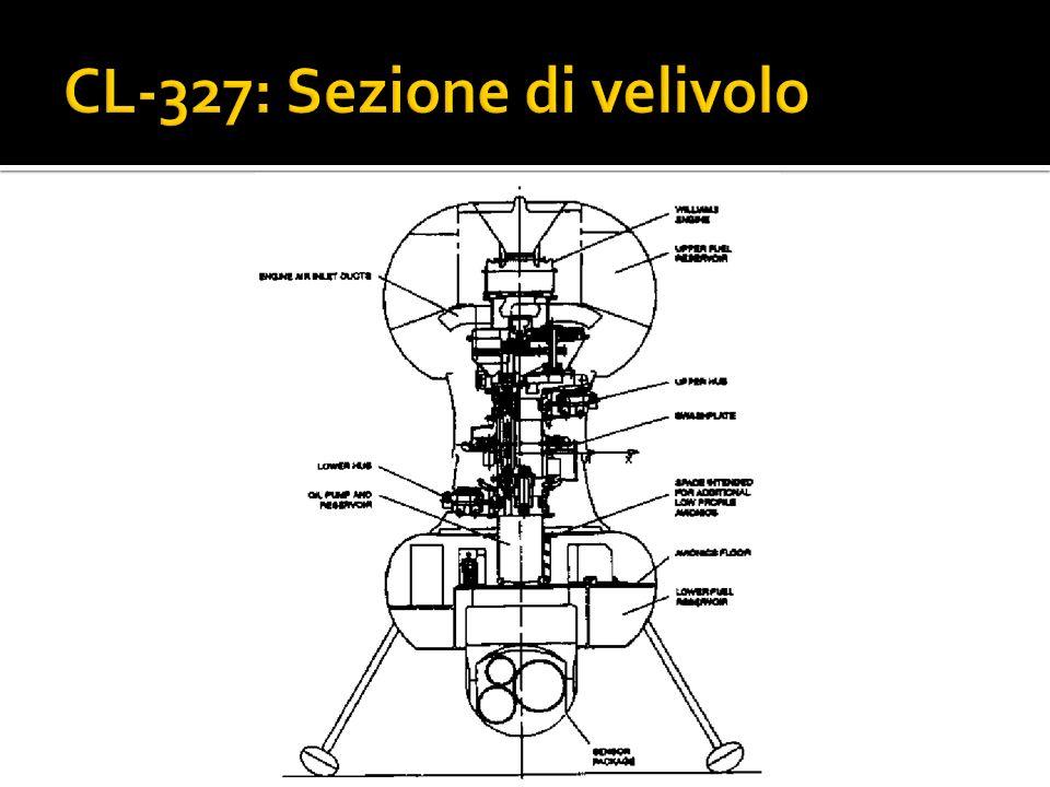 CL-327: Sezione di velivolo