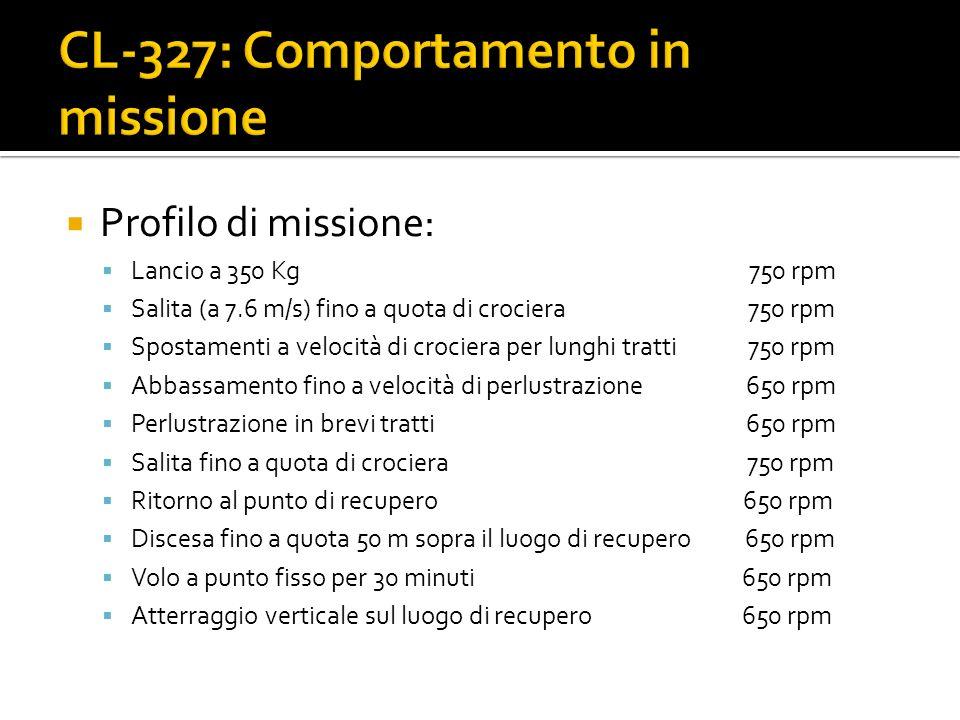 CL-327: Comportamento in missione
