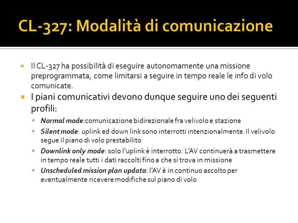 CL-327: Modalità di comunicazione