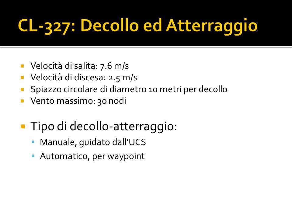 CL-327: Decollo ed Atterraggio