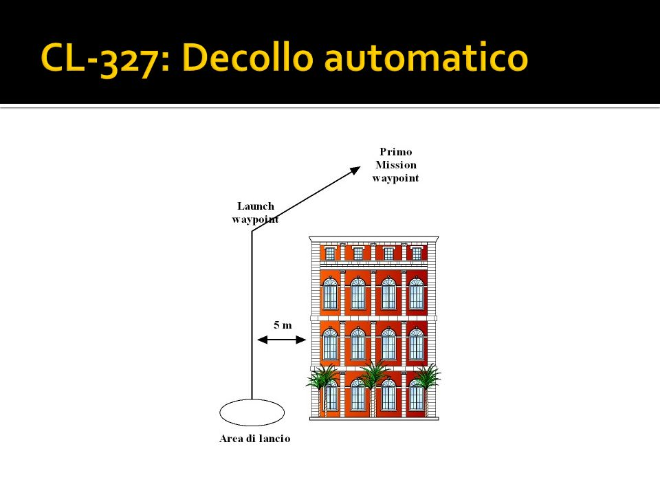 CL-327: Decollo automatico