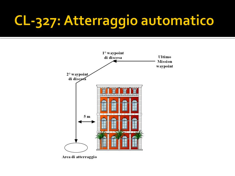 CL-327: Atterraggio automatico