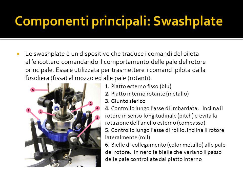 Componenti principali: Swashplate