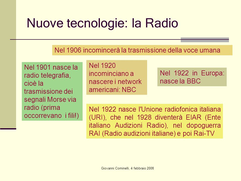 Nuove tecnologie: la Radio
