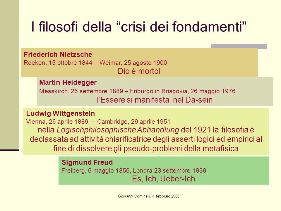 I filosofi della crisi dei fondamenti