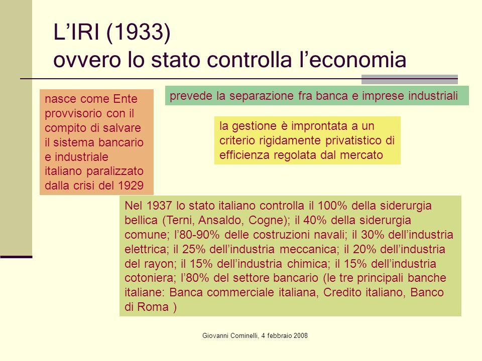 L'IRI (1933) ovvero lo stato controlla l'economia