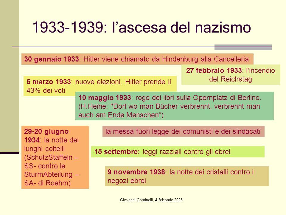 1933-1939: l'ascesa del nazismo