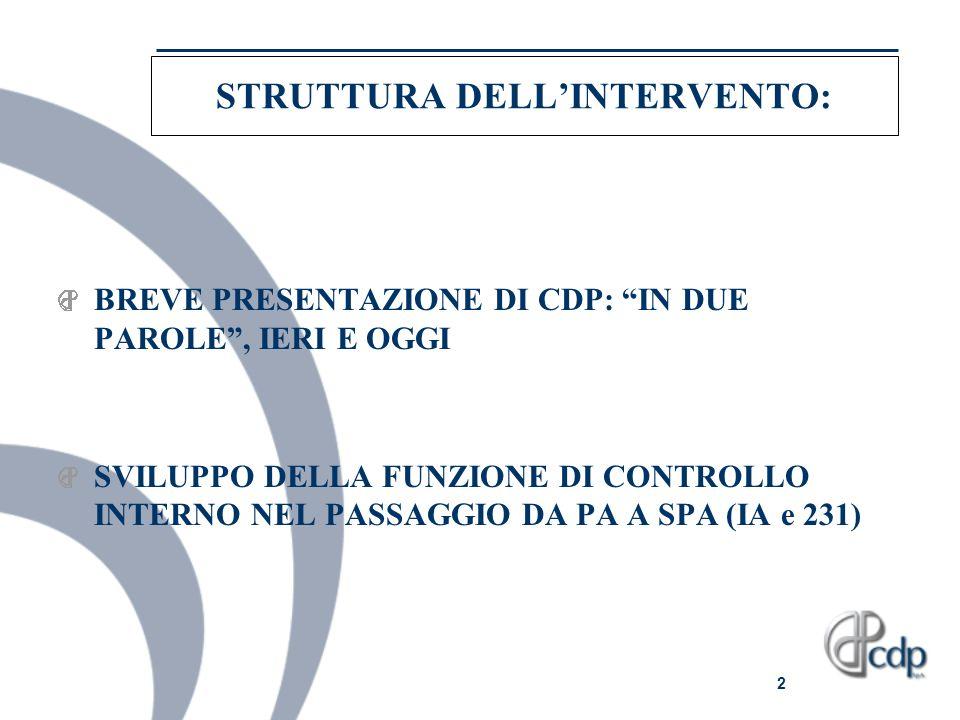 STRUTTURA DELL'INTERVENTO: