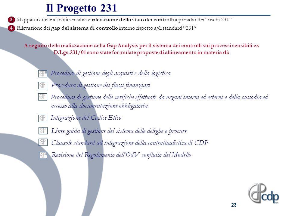 Il Progetto 231 Procedure di gestione degli acquisti e della logistica