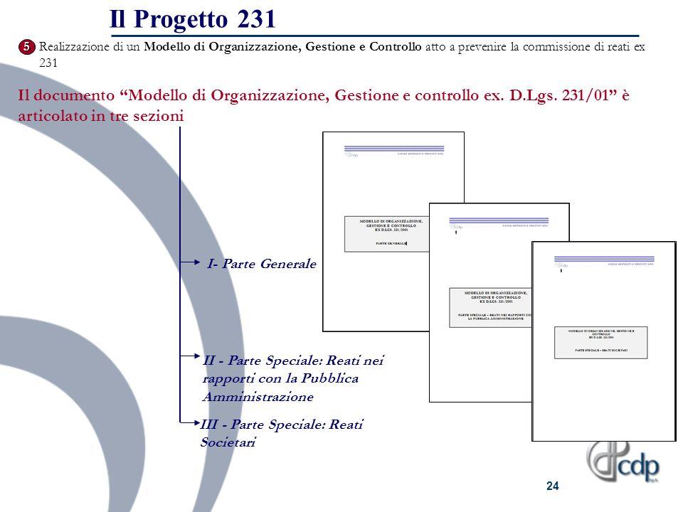 Il Progetto 231 5. Realizzazione di un Modello di Organizzazione, Gestione e Controllo atto a prevenire la commissione di reati ex 231.