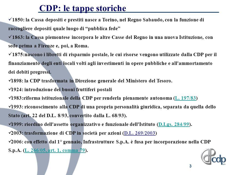 CDP: le tappe storiche