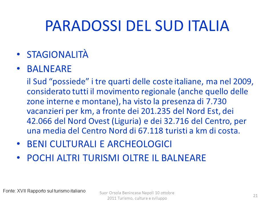 PARADOSSI DEL SUD ITALIA