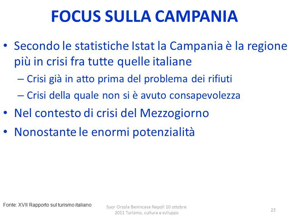 FOCUS SULLA CAMPANIA Secondo le statistiche Istat la Campania è la regione più in crisi fra tutte quelle italiane.