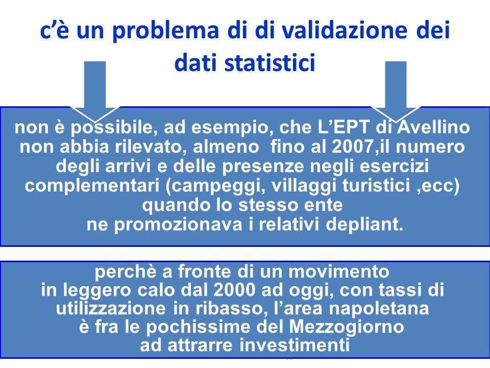 c'è un problema di di validazione dei dati statistici