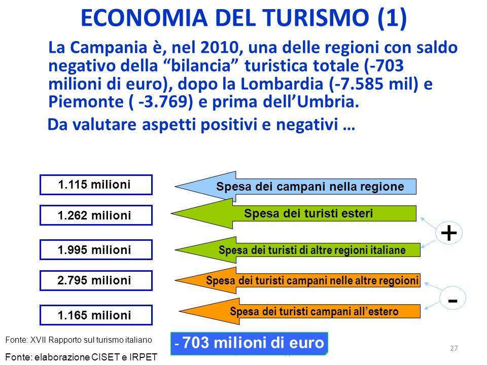 ECONOMIA DEL TURISMO (1)