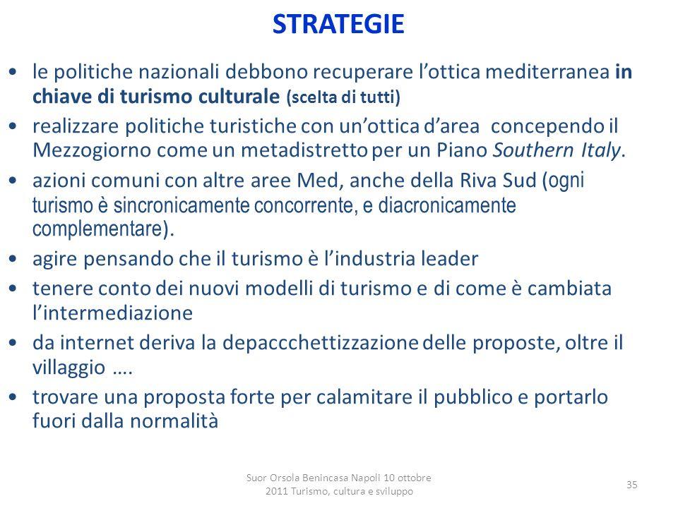 STRATEGIE le politiche nazionali debbono recuperare l'ottica mediterranea in chiave di turismo culturale (scelta di tutti)