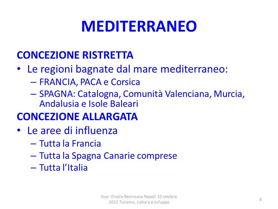 MEDITERRANEO CONCEZIONE RISTRETTA