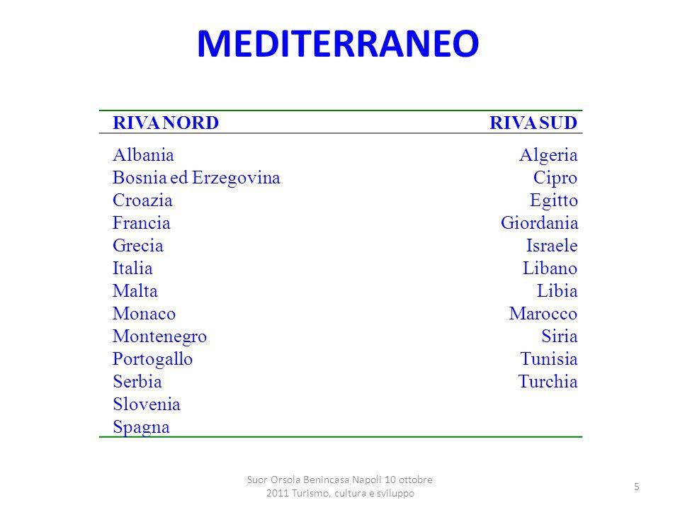 MEDITERRANEO RIVA NORD RIVA SUD Albania Algeria Bosnia ed Erzegovina